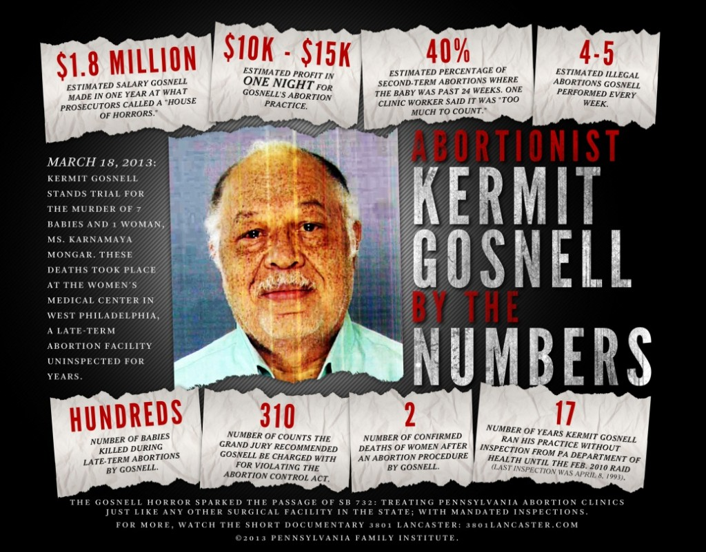 Kermit Gosnell-The Banality Of Evil(revisited):Abortion Profiteer, Murderer, Monster…MSM? Human Rights Activists? Ho hum.