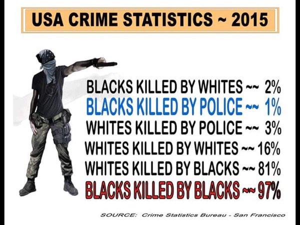trumpstatistics1