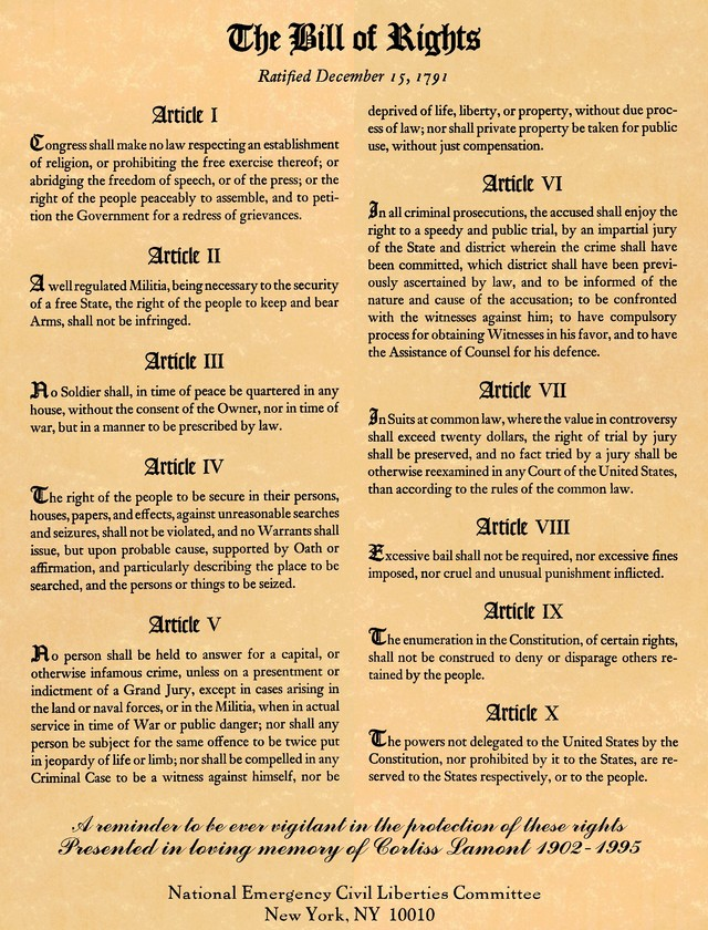 U.S. Constitution: The Bill Of Rights-Amendments 1-10