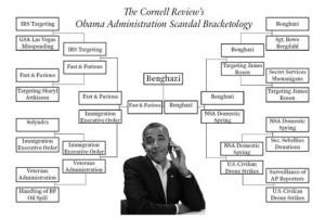 obama-scandals[1]
