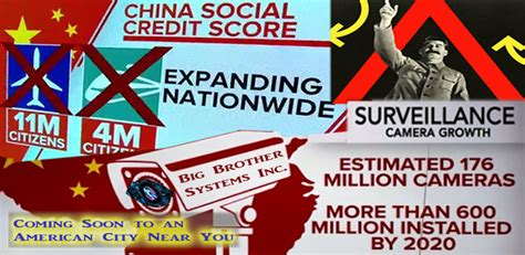"They're making a list and checking it twice!!!  China's cheery totalitarian ""Social Score"" Report Cards"