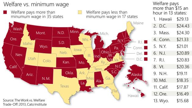 hawaii-welfare-payouts[1]